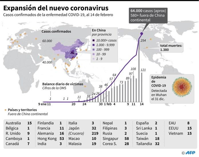 Coronavirus, Covid-19, OMS, Juegos Olímpicos, Tokio 2020