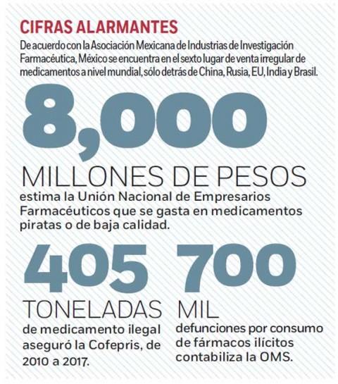 Seguridad, Salud, Justicia, Cofepris, Culiacán, Sinaloa