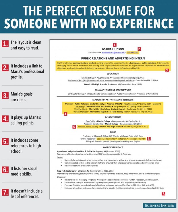 easy jobs to get with no experience