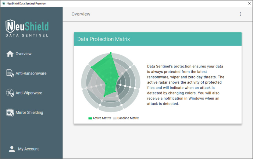 NeuShield Data Sentinel Free