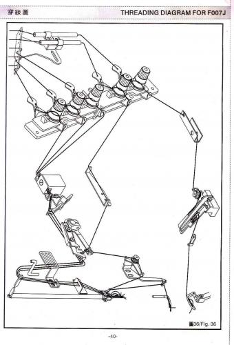 Debate Como enebrar maquina collareta 5 hilos industrial