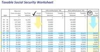 Social Security Worksheet. Worksheets. Kristawiltbank Free ...