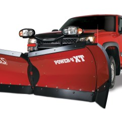 Boss Snow Plows Coleman Heat Pump Wiring Diagram Schematic Everything You Wanted To Know About Snowplow Blade Wings