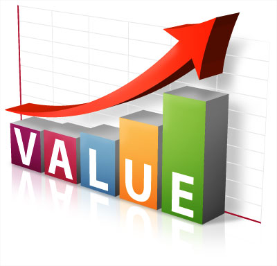 EPM Value Is Exclusively The Clients Definition