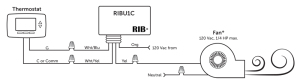 How To Use The RIBU1C – Most Common Application