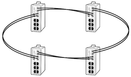Hp Ethernet Switch HP LAN Switch Wiring Diagram ~ Odicis