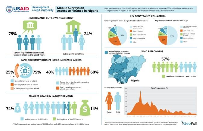 DCA_full_infographic