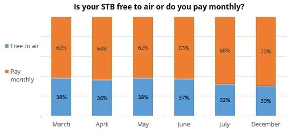 STB-cost-Dec.jpg