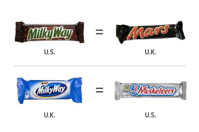 mars-candy-bar-brands