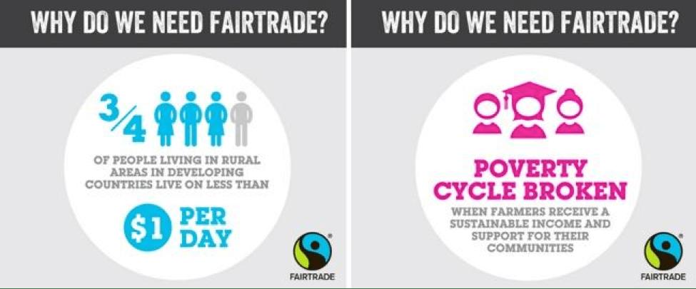 fairtrade-infographic