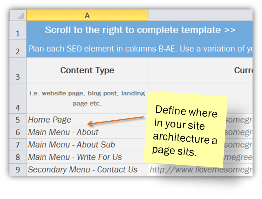 seo template defining site architecture