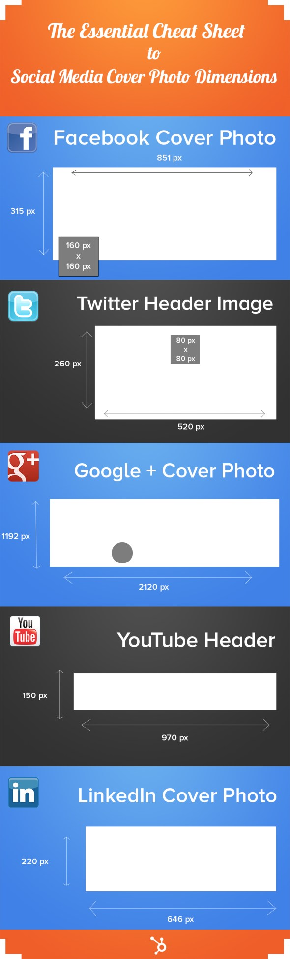Social Media Cover Photo Cheat Sheet