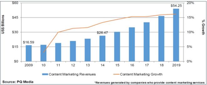 content-revenue.png