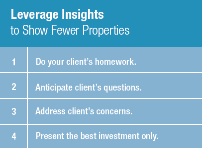 Leverage_Insights_infographic.png