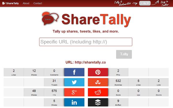 share_tally