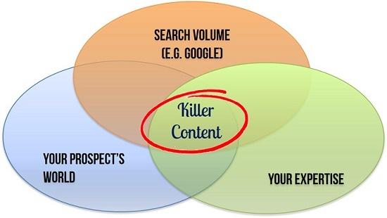 KillerContent.jpg