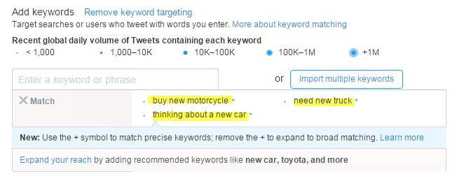Twitter Advertising with Keyword Targeting