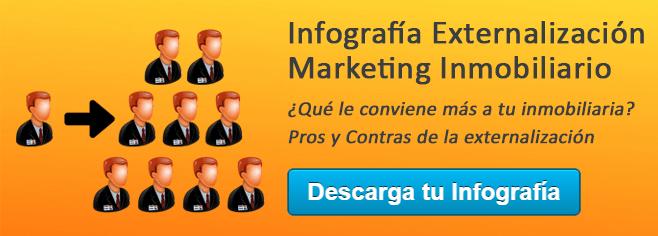 Externalización Marketing Inmobiliario