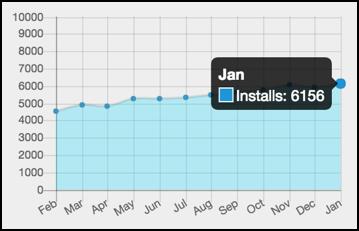 jenkins plugins for test improvements