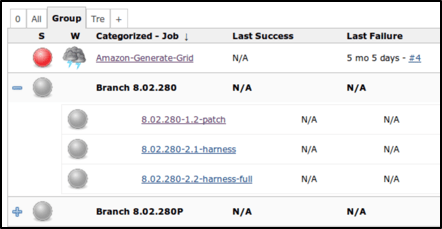 improving your testing process with jenkins plugins
