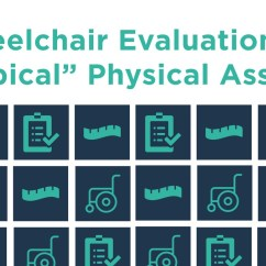 Wheelchair Evaluation Humanscale Freedom Task Chair The Typical Physical Assessment