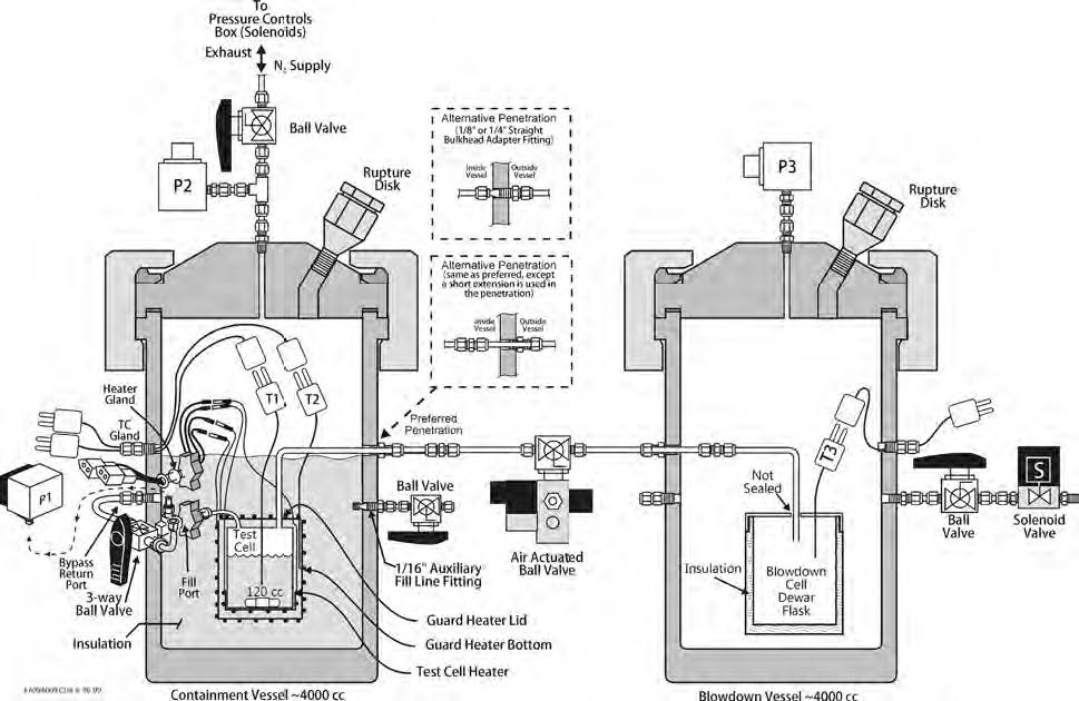 Process Safety Blog & Chemical Engineering Safety News