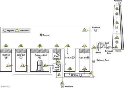 Chemical Engineering Safety News
