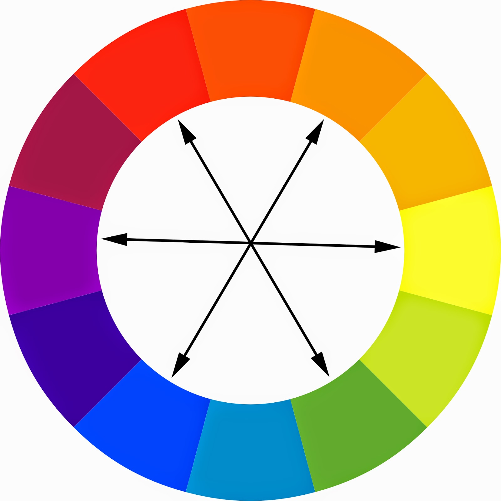 What Are The Best Colors For Websites And Branding To