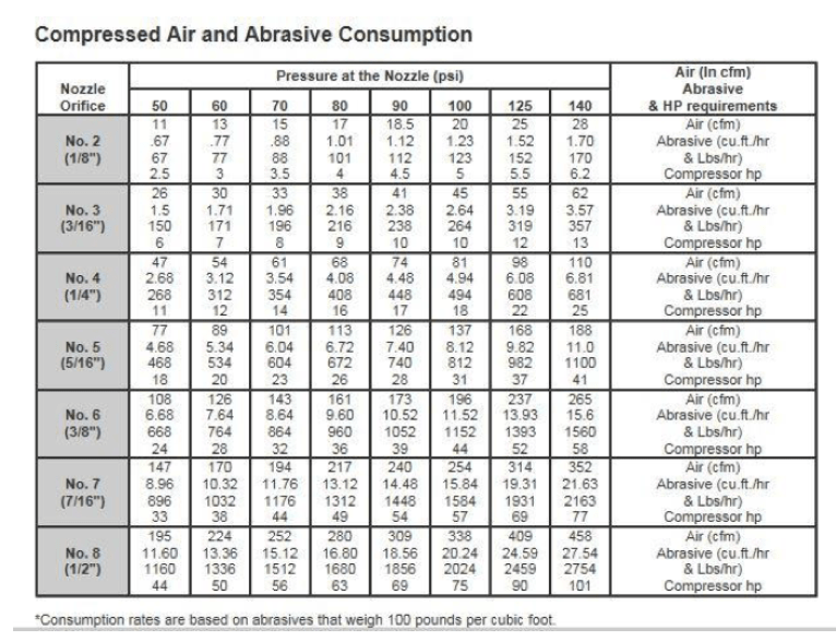 Does Air Weigh More When Compressed