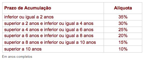 PRAZO DE ACUMULAÇÃO 2.png