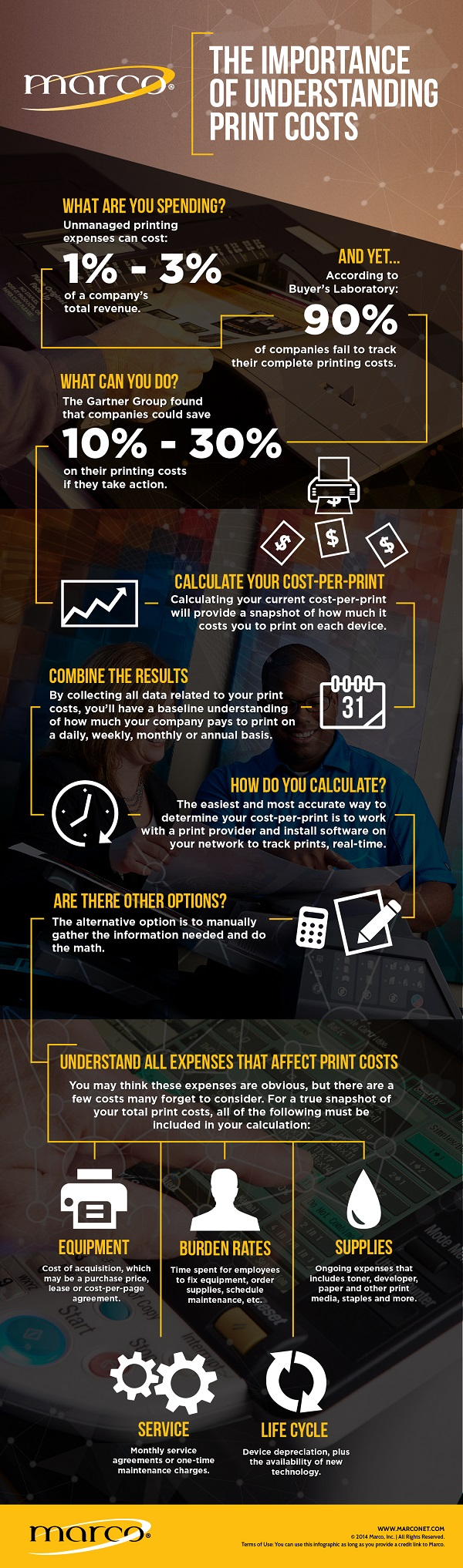 How to Calculate Cost-Per-Print and Reduce Printing Costs for Your