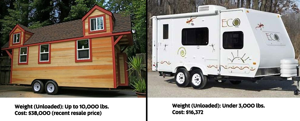 Tiny Houses Are Cool But An Rv Lifestyle May Be Greener
