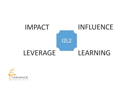 Evaluation Framework that Speaks to Funders