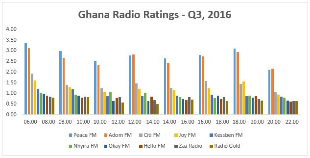 GH_Q3_2016_Radioratings-1.jpg