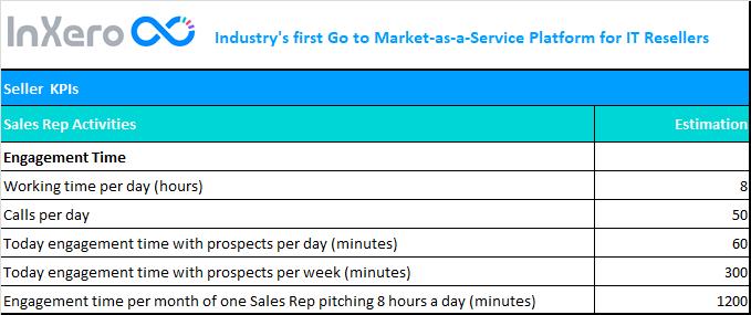 Seller KPIs.png