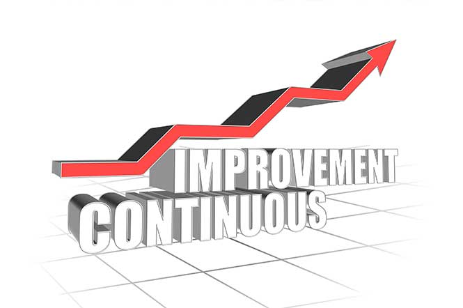 How 5 Companies Used Kaizen Effectively