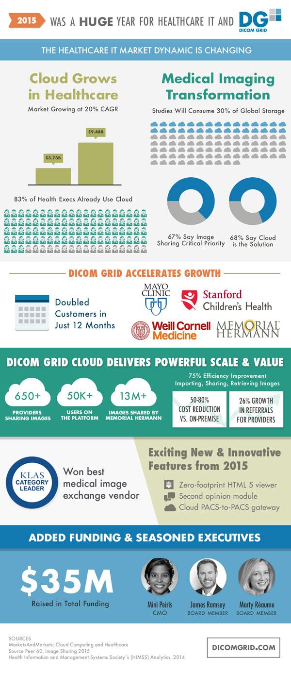 DG_2015-Infographic-final3-1