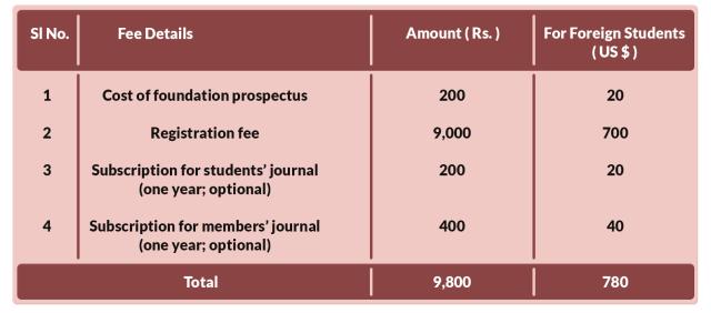 CA Foundation Course Registration Fees