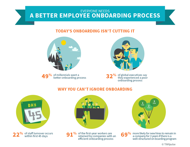Every Single Employee Onboarding Tip You'll Ever Need
