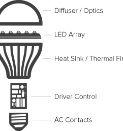 doc diagram led lightbulb diagram ebook schematic circuitlight emitting diode what is led [ 945 x 928 Pixel ]