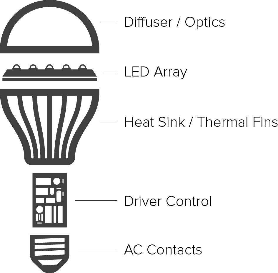 hight resolution of doc diagram led lightbulb diagram ebook schematic circuitlight emitting diode what is led