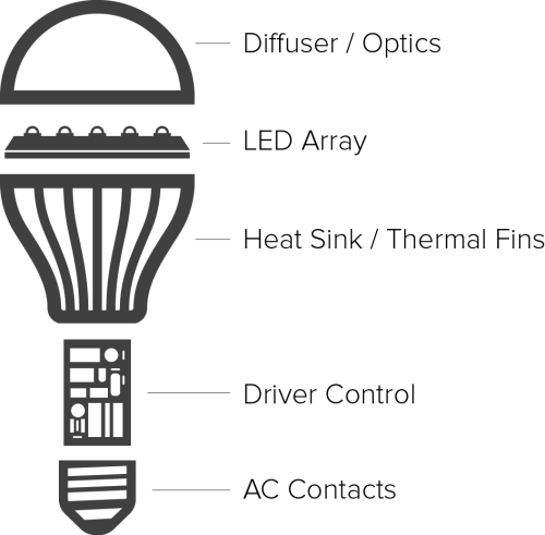 small resolution of doc diagram led lightbulb diagram ebook schematic circuitlight emitting diode what is led