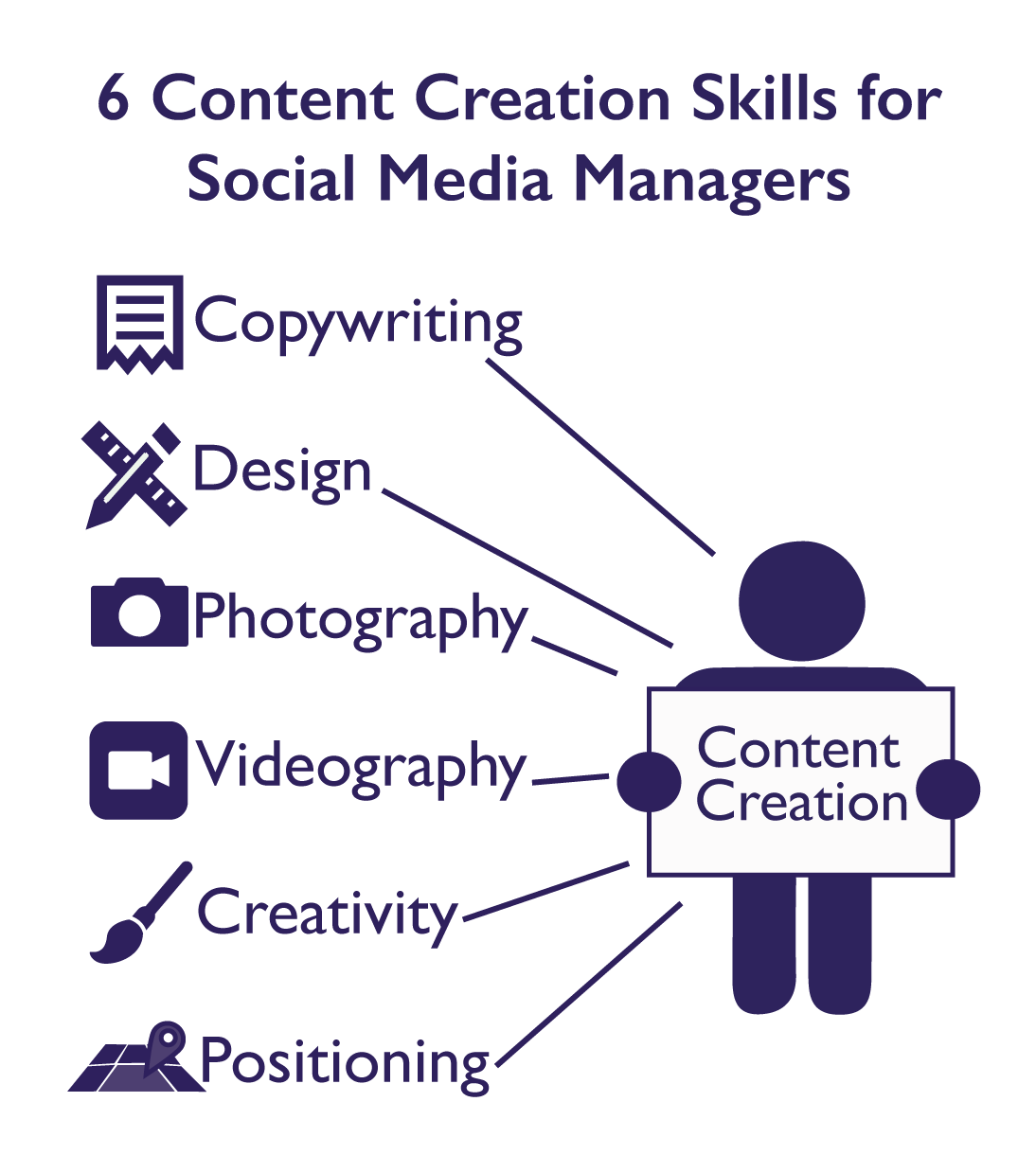 Content-Creator.png