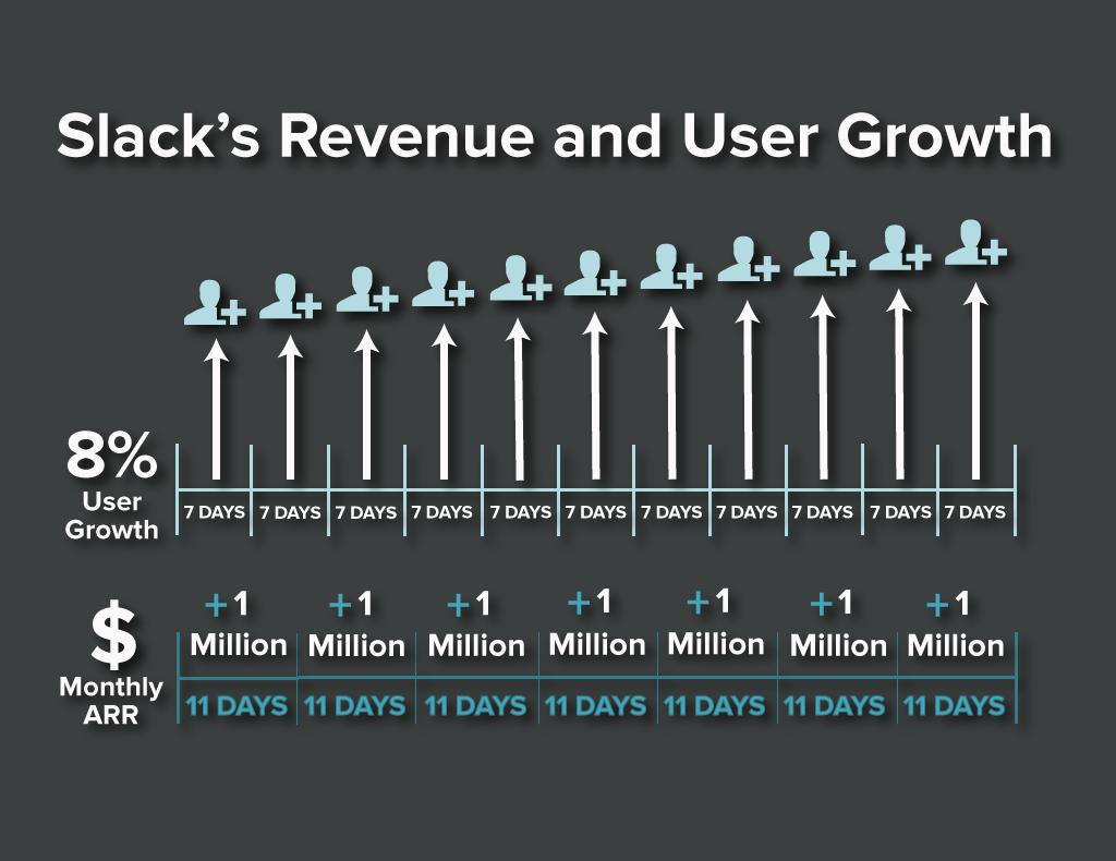 Growth_DataVis_Slack.png