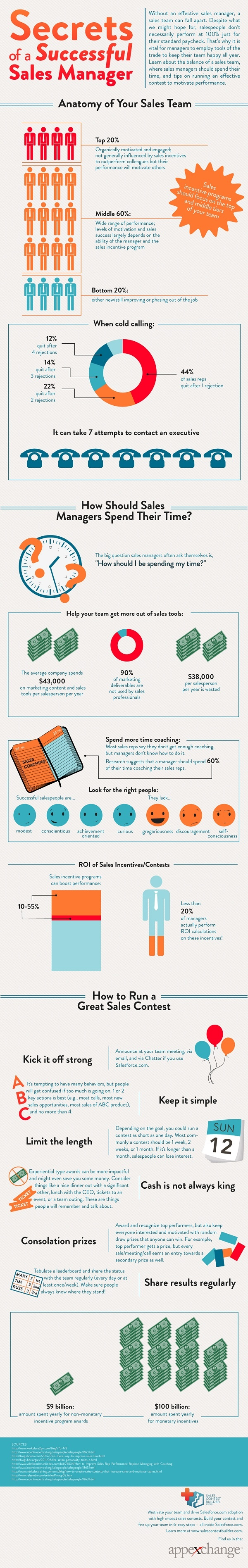 infographic-secretsofsuccessfulsalesmanager_600px-widejpg.jpg