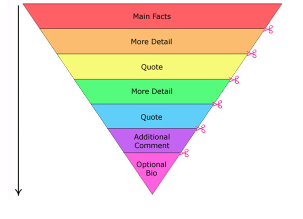 inverted_pyramid-1.png