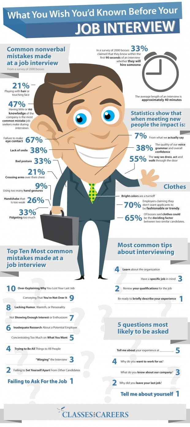 before-your-job-interview-620x1394.jpg