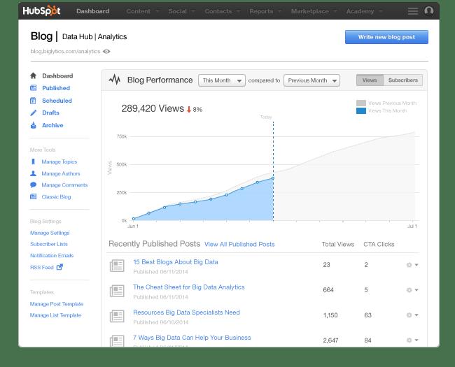 Integrate_Email_Analytics-1