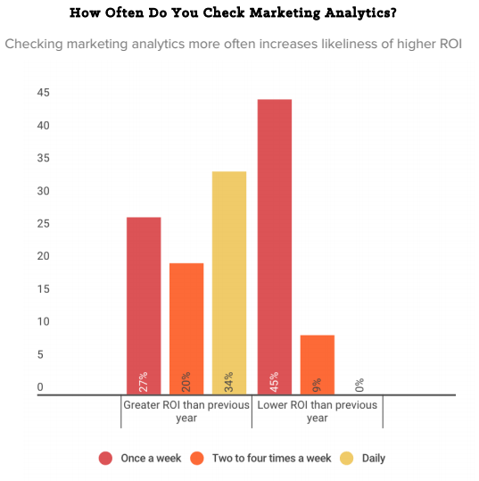apac-check-marketing-statistics.png