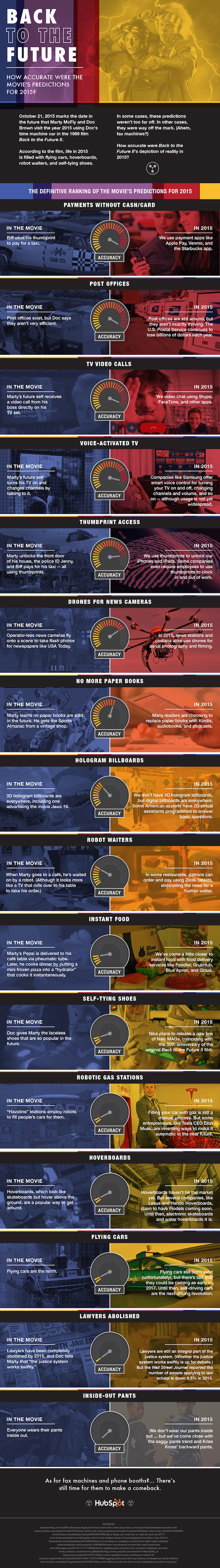 back-to-the-future-predictions-infographic